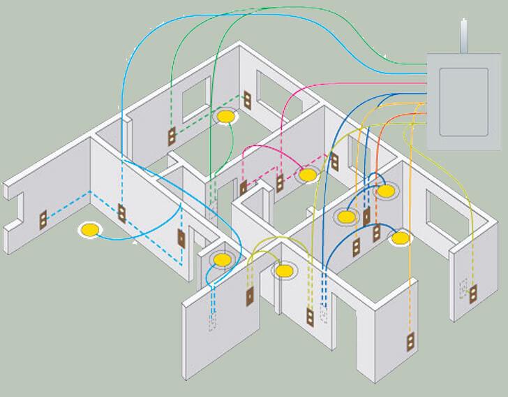 Проектирование и согласование системы освещения