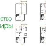 Переустройство квартиры
